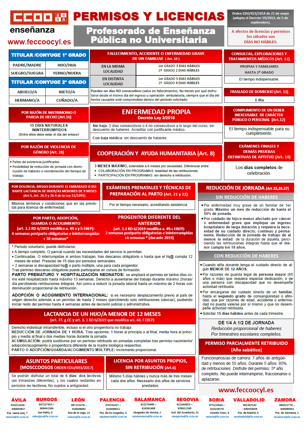 Permisos y Licencias Docentes CyL (Enseñanza Pública No ...